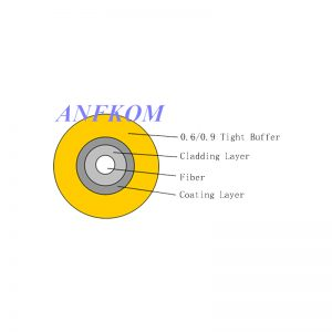 0.6/0.9mm Tight Buffer Fiber (GJFJV)