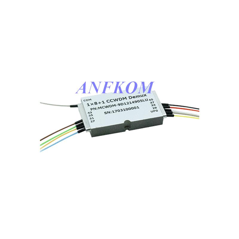 Compact CWDM Mux/Demux module