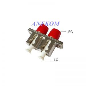 Fiber Optic FC to LC Adapter