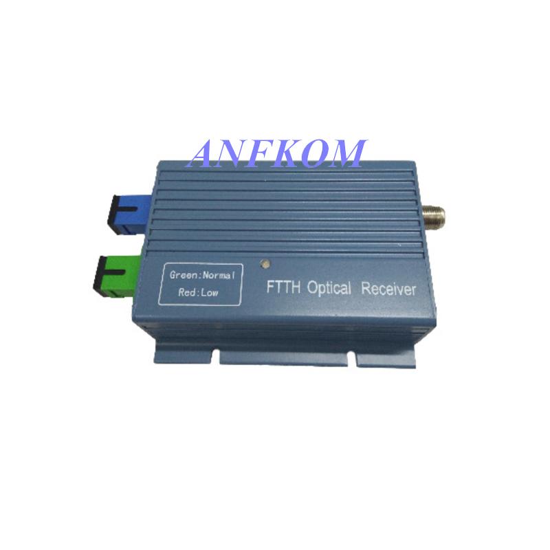 Mini FTTH Node Optical Receiver